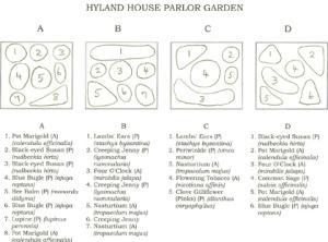 parlor garden plan